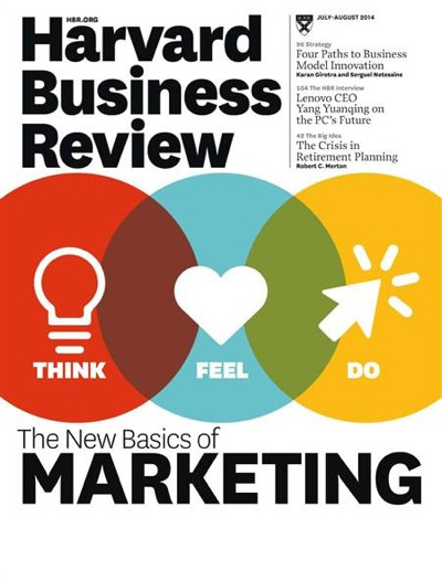 Harvard Business Review aanbiedingen