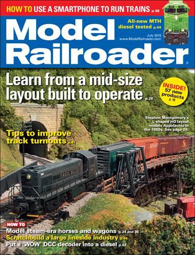 Model RailRoader  aanbiedingen
